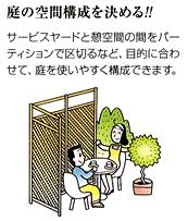 庭の空間構成を決める!!